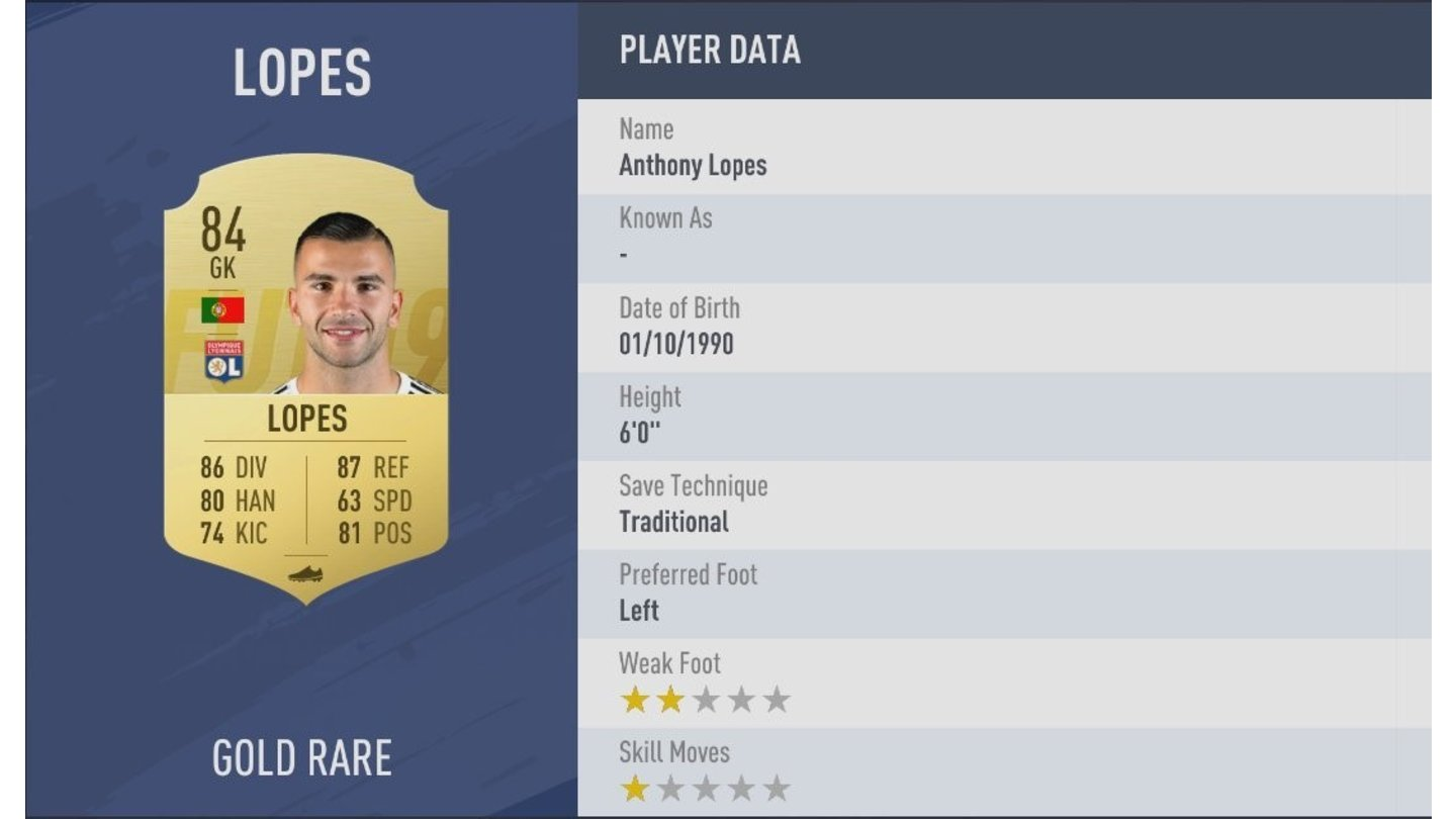 Platz 13: Anthony Lopes