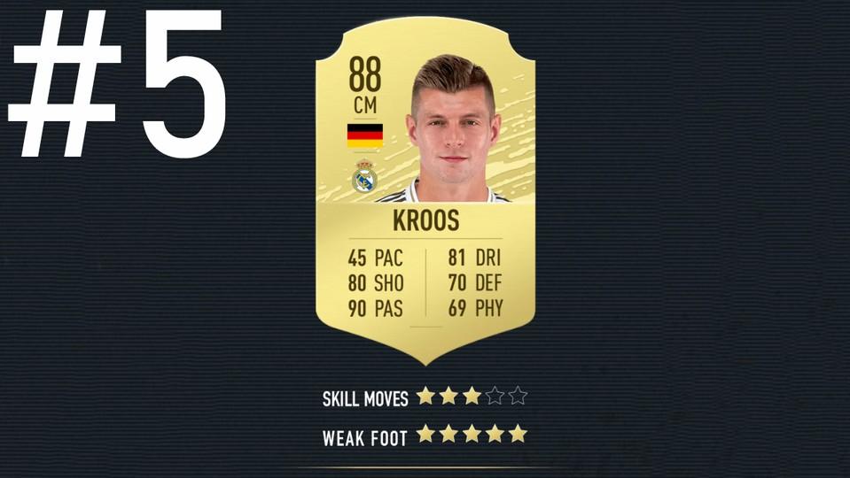 Beste Spieler Fifa 15